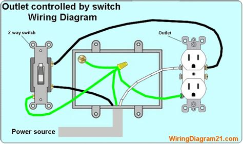 gfci wiring diagram series arc fault wiring diagram wiring