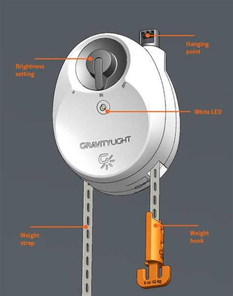 gravity powered light gravitylight can gravity be used as an energy source