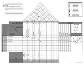 house of quality template qfd house of quality qfd exle