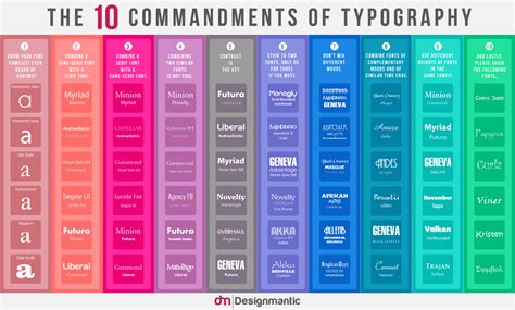 type layout rules making font combinations that work infographics super