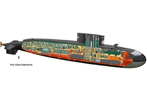 Submarine Sections by Design A Submarine Cross Section Of Kilo Class