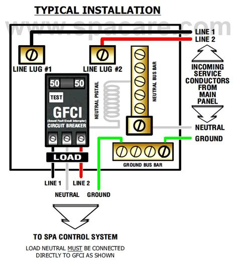 for a 50 spa gfci wiring diagram wiring diagram with