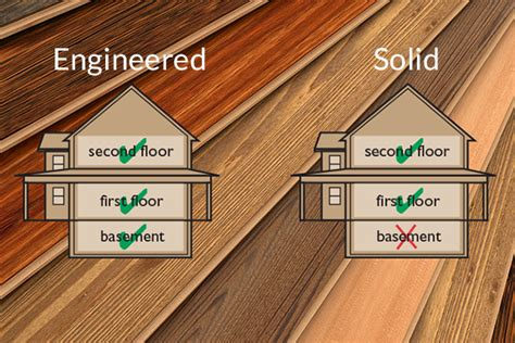types  flooring behave differently kapriz hardwood flooring store