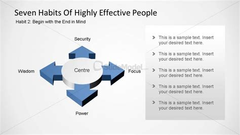 seven habits diagram seven habits of highly effective habit two