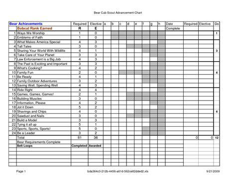 Boy Scout Advancement Spreadsheet by Boy Scout Advancement Tracking Sheet Buff