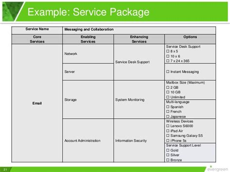 it service catalogue template service catalog essentials 5 to service design
