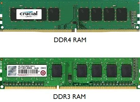 Ram Ddr4 ddr4 vs ddr3 ram comparison the difference