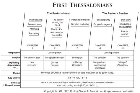Outline 2 Corinthians 9 by Outline 2 Corinthians 9 Bamboodownunder