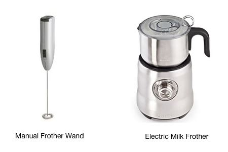 What Coffee Grinder Should I Buy What Is The Best Electric Milk Frother And Steamer You Can