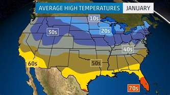 monthly average temperatures weather