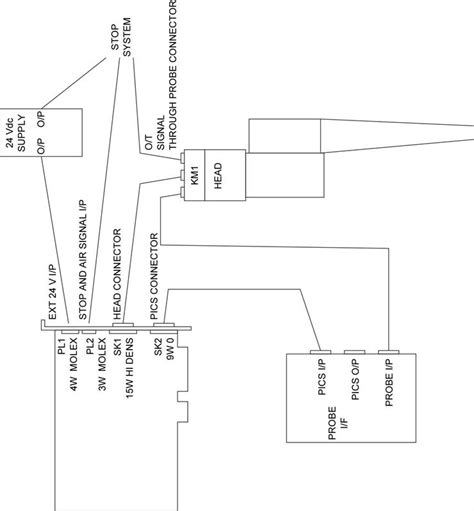 moto guzzi engine diagrams html imageresizertool