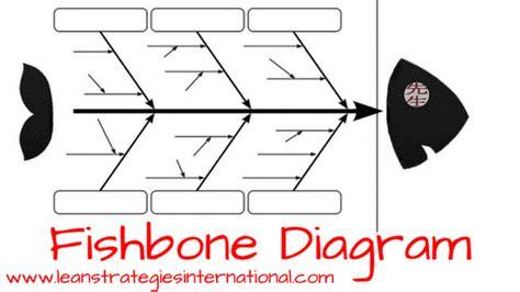 fishbone diagram tools fishbone diagram lean strategies international