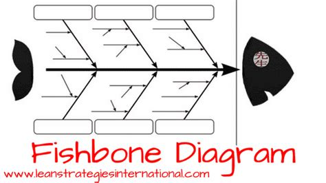 Grab A Free Fishbone Diagram Template Holidays Newyear Root Cause Fishbone Diagram Template
