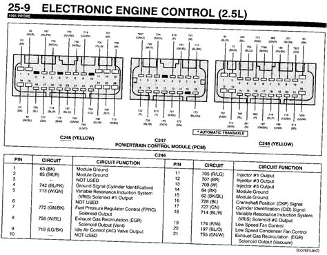 mazda 323 wiring diagram free efcaviation