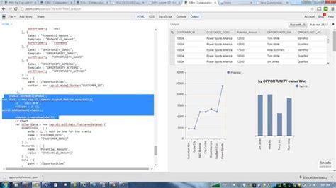 sap ui layout matrixlayout sap fiori ui5 and hana data visualization sap blogs