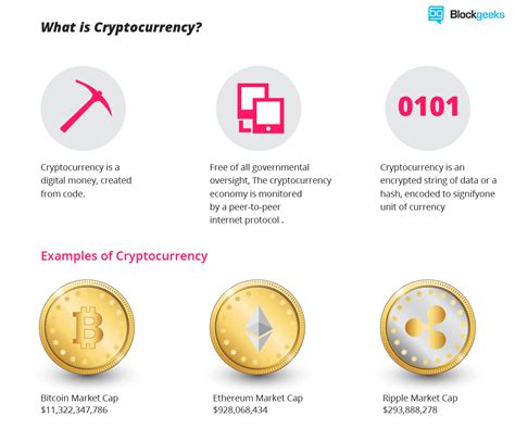 cryptocurrency the complete insider guide of cryptocurrency and lucrative secret to become millionaire with this money of the future books what is cryptocurrency everything you need to