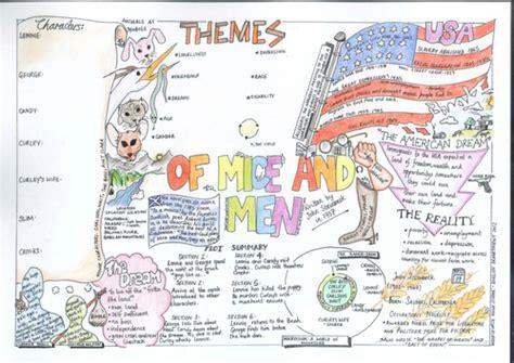 an inspector calls themes mind map of mice and men revision mindmap by sarelibar teaching