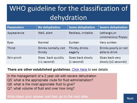 dehydration for 2 year management of acute diarrhoea in children ppt