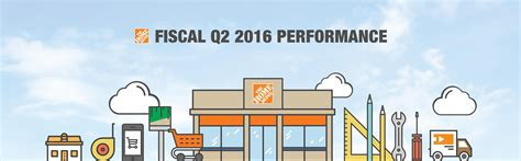 appreciatehub the home depot new style for 2016 2017 the home depot infographic the home depot announces