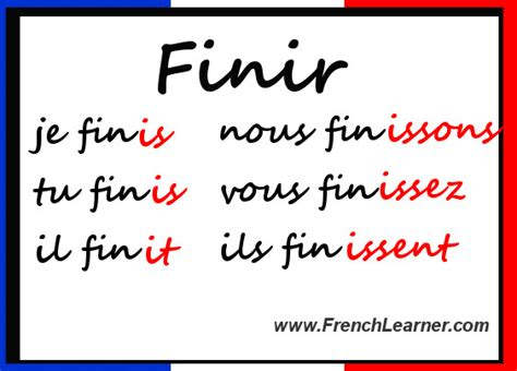 ir verb pattern french ir conjugation gallery