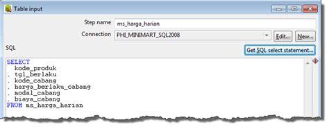 membuat query sql di excel export data sql server ke excel dengan pentaho data