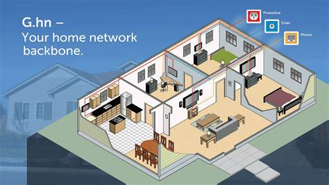 home network design project home network design project home u2014 the network