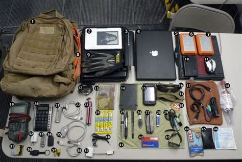 edc backpack list survival kit apocalypse bobs survival kits and bags