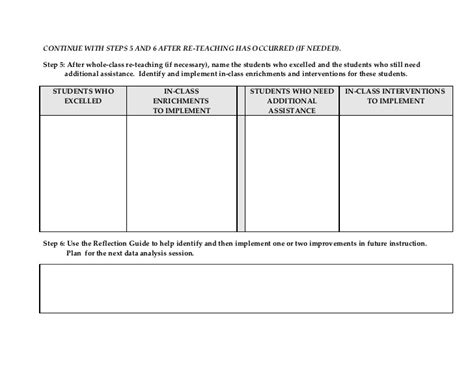 data analysis template for teachers cfip state template