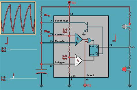 integrated circuit working animation 555 timer circuts