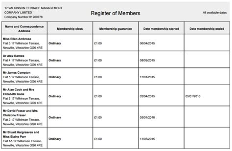 register of members template membership certificate for company limited by guarantee