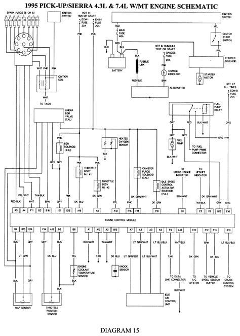 automotive express  van wiring diagram wiring library