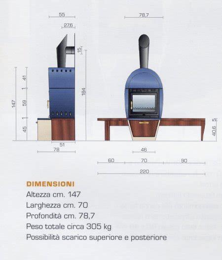 camini superior camini e profili personalizzati