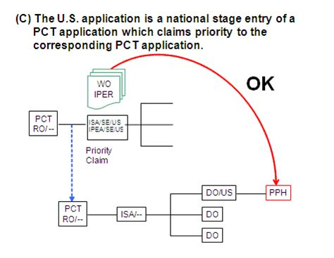 design application pct patent and trademark office notices