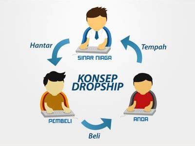 Cara Dropship Termurah 05 keuntungan bisnis toko dengan sistem dropship toko
