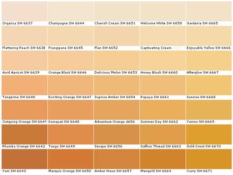 sherwin williams paint sles color options house paints colors