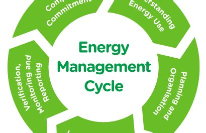 Energy Management Mba Uk guyana manufacturing services association ltd 187 jamaican