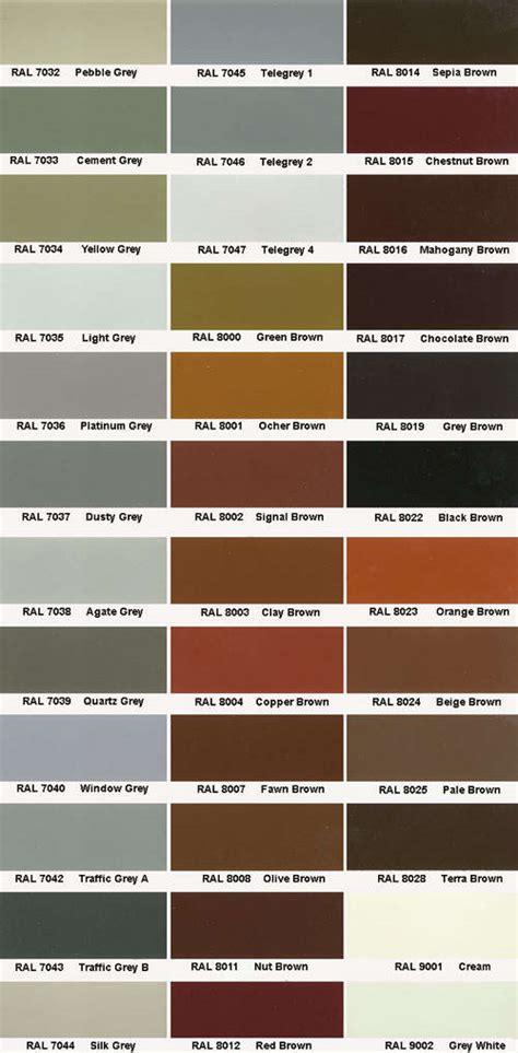 generatorjoe ral paint colors
