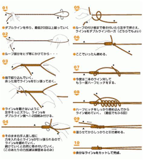 Benang Braid Pe 3 Koji sakaw mancing berbagai simpul tali cara menyambung braid