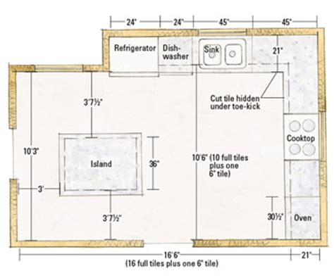 kitchen floor plans with dimensions basic kitchen dimensions house furniture