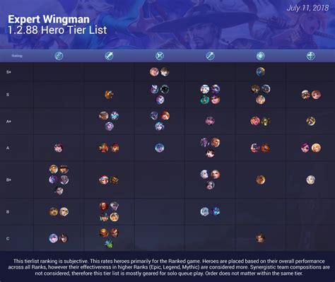 mobile legends tier list expert wingman 1 2 88 tier list major update mobilelegends