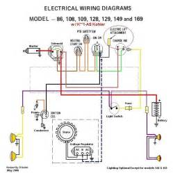 14hp kohler engine wiring diagram efcaviation