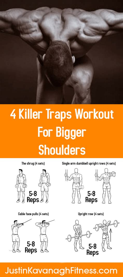 4 traps workout for crafting the shoulders