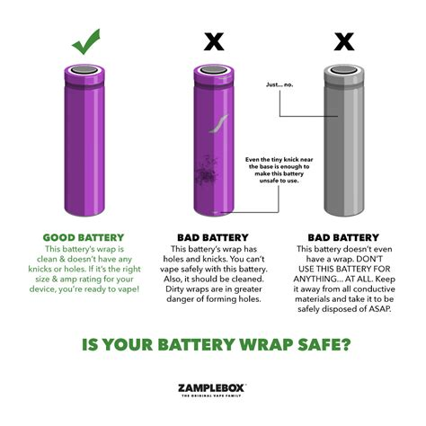 Battery Charge Vape compare a safe vaping battery to two unsafe vaping