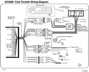 harley glide throttle by wire wiring diagram harley free engine image for user manual