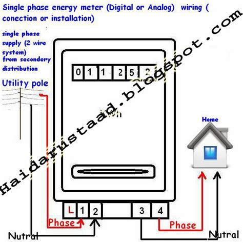 electrical wiring diagram tutorial wiring diagram