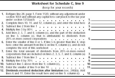Simplified Method Worksheet Schedule C by Simplified Method Worksheet Schedule C The Large And