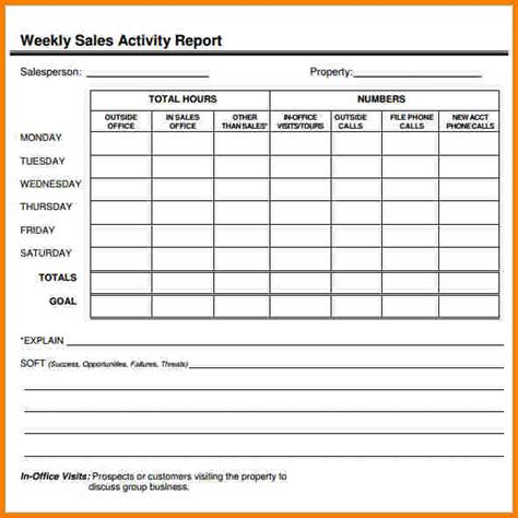 work order form template excel 4 weekly activity report format excel employee timesheet