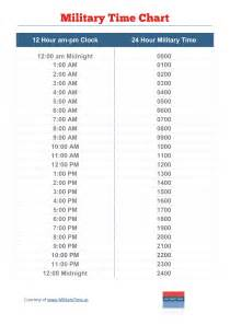 24 hour time chart printable video search engine at