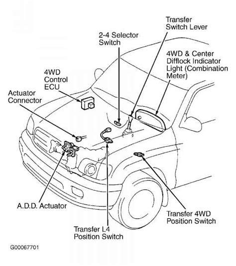 2001 Toyota Sequoia Parts Diagram