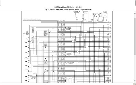 freightliner wiring diagrams for m2 freightliner m2 rear